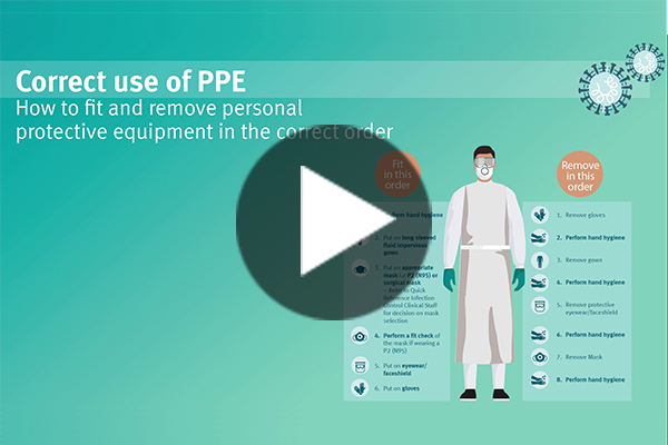 Correct use of PPE video
